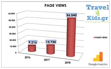 T4K Statistics